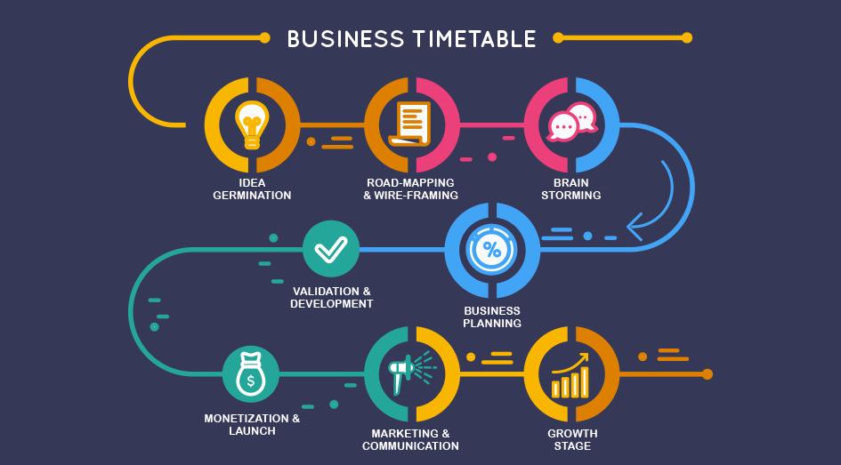 Business Timetable