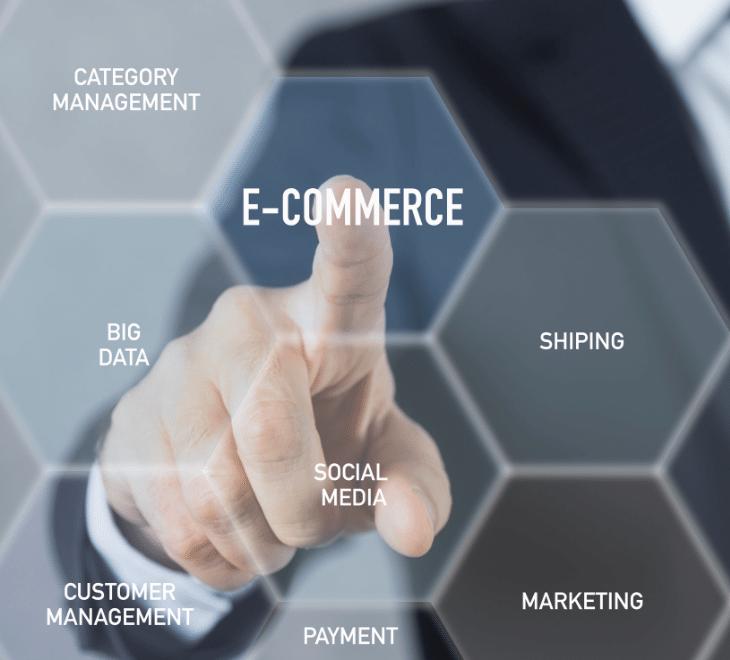 eCommerce strategy development